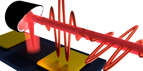 Synopsis: A Laser Steers Electrons Inside Graphene