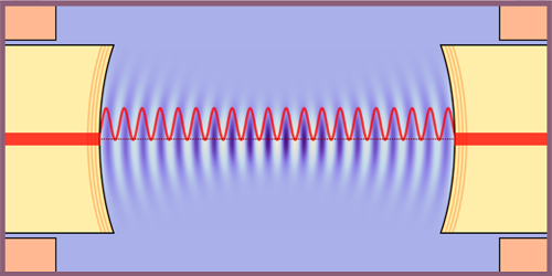 Synopsis: Quantum Optomechanics in a Liquid