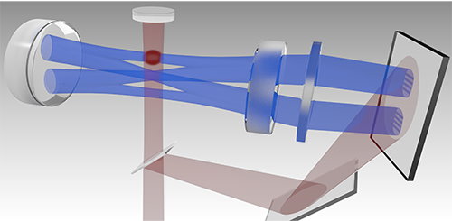 Synopsis: A Step Toward Simulating Spin Glasses