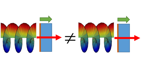 Synopsis: Optical Vortices Can Probe Magnetism