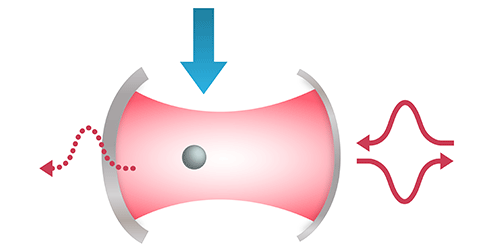Synopsis: How to Shape a Single Photon