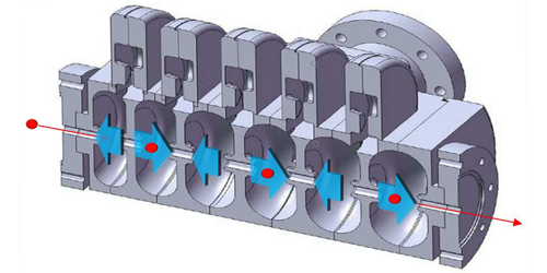 Synopsis: Turning an Accelerator into a Microscope