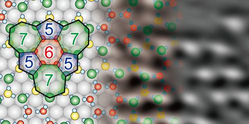 Synopsis: Imaging Water Molecules on Metal