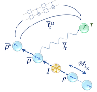 Latest Papers on Quantum Foundations