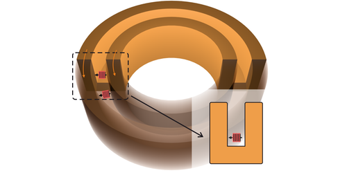 Synopsis: One-Way Transfer of Magnetic Fields