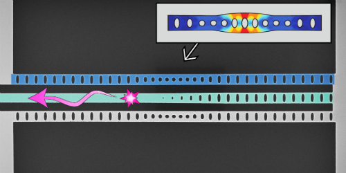 Synopsis: Quantum Entanglement With 10 Billion Atoms
