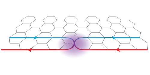 Synopsis: Interrupting Flow in a 2D Topological Insulator