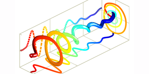 Synopsis: Ultrafast Oscilloscope for Ultrashort Electron Beam