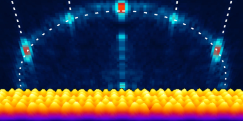 Synopsis: Unconfined Electrons Exhibit Discrete Energy Levels