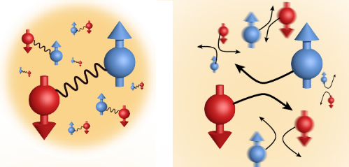 Synopsis: Making Contact with Strongly Interacting Fermions