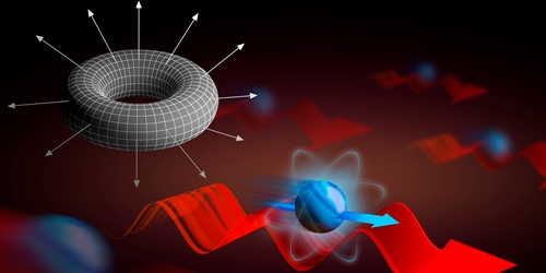 Synopsis: Dividing Work into Quantum Chunks