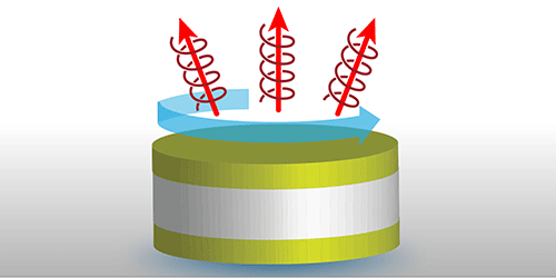 Synopsis: Topological Insulators Do the Twist