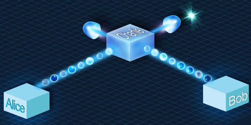 Synopsis: Long-Haul Quantum Key Distribution