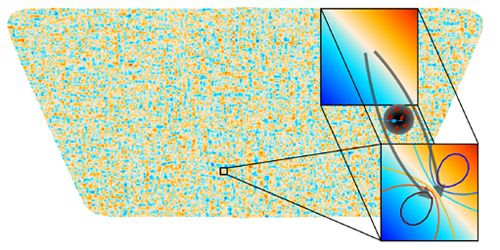 Synopsis: Polarization of Cosmic Microwave Background Reveals Mass of Galaxy Clusters