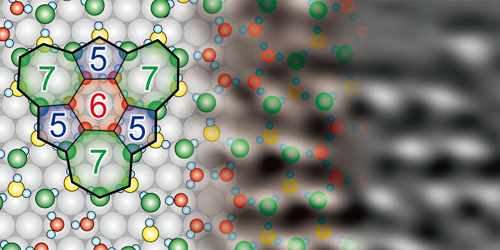Synopsis: Imaging Water Molecules on Metal