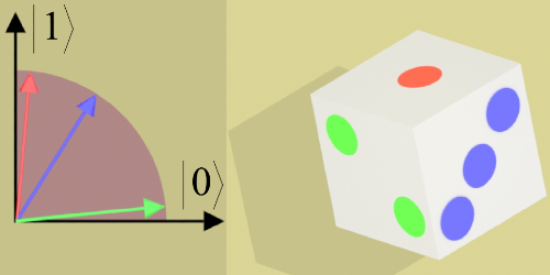 Synopsis: Quantum Simulator Reduces Memory Storage