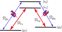 Complete energy conversion between light beams carrying orbital angular momentum using coherent population trapping for a coherently driven double-$\mathrm{Λ}$ atom-light-coupling scheme