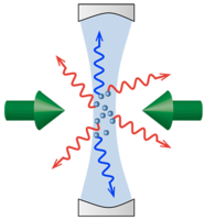 Theory of Bose condensation of light via laser cooling of atoms