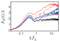 Quantum dynamics of disordered spin chains with power-law interactions