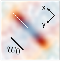 Emergent and broken symmetries of atomic self-organization arising from Gouy phase shifts in multimode cavity QED