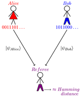 Quantum sketching protocols for Hamming distance and beyond
