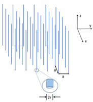 Topological cathodes: Controlling the space charge limit of electron emission using metamaterials
