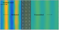 Interference Model for an Array of Wave-Energy-Absorbing Flexible Structures