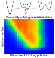 Superconductor Amoeba-Inspired Problem Solvers for Combinatorial Optimization