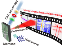 Superresolution Multifunctional Sensing with the Nitrogen-Vacancy Center in Diamond