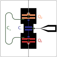 Suppression of Qubit Crosstalk in a Tunable Coupling Superconducting Circuit
