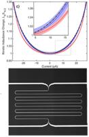 Determining the depairing current in superconducting nanowire single-photon detectors