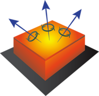 Spinning radiation from a topological insulator