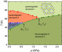 Multiple ferromagnetic transitions and structural distortion in the van der Waals ferromagnet ${\mathrm{VI}}_{3}$ at ambient and finite pressures