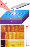 Imaging propagative exciton polaritons in atomically thin ${\mathrm{WSe}}_{2}$ waveguides