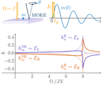 Optical excitation of magnons in an easy-plane antiferromagnet: Application to ${\mathrm{Sr}}_{2}{\mathrm{IrO}}_{4}$