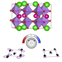 Coupled structural distortions, domains, and control of phase competition in polar ${\mathrm{SmBaMn}}_{2}{\mathrm{O}}_{6}$