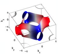 Robust ${d}_{{x}^{2}\ensuremath{-}{y}^{2}}$-wave superconductivity of infinite-layer nickelates