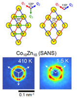 Metastable skyrmion lattices governed by magnetic disorder and anisotropy in $β$-Mn-type chiral magnets
