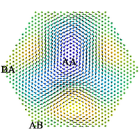 Experimental evidence for orbital magnetic moments generated by moiré-scale current loops in twisted bilayer graphene