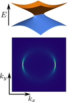 Nodal arc of disordered Dirac fermions and non-Hermitian band theory