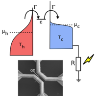 Optimal power and efficiency of single quantum dot heat engines: Theory and experiment