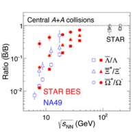 Strange hadron production in $\mathrm{Au}+\mathrm{Au}$ collisions at $\sqrt{{s}_{NN}}=7.7$, 11.5, 19.6, 27, and 39 GeV
