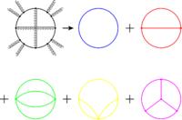 Determining arbitrary Feynman integrals by vacuum integrals