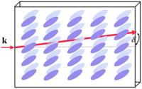 Temperature control of nematicon trajectories