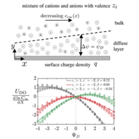 Diffusiophoretic and diffusioosmotic velocities for mixtures of valence-asymmetric electrolytes