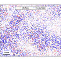 Comparing free surface and interface motion in electromagnetically driven thin-layer flows