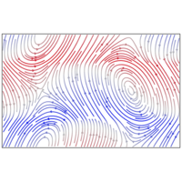 Unexpected secondary flows in reverse nonequilibrium shear flow simulations