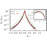 Emergence of skewed non-Gaussian distributions of velocity increments in isotropic turbulence