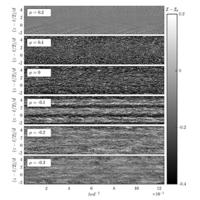 Angular momentum transport and flow organization in Taylor-Couette flow at radius ratio of $\ensuremath{\eta}=0.357$