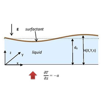 Weakly nonlinear analysis of long-wave Marangoni convection in a liquid layer covered by insoluble surfactant
